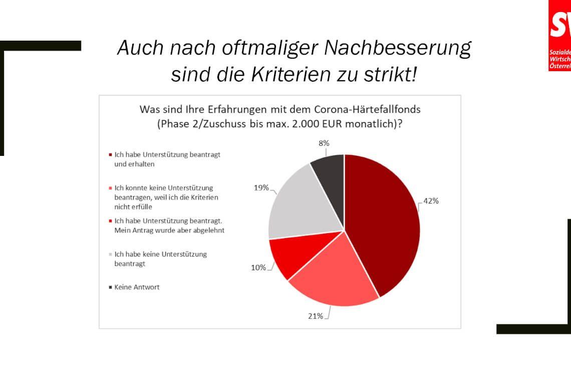 Präsi Umfrage_Seite_07