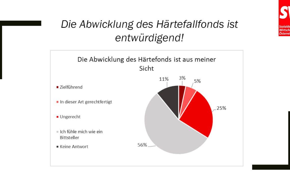 Präsi Umfrage_Seite_08