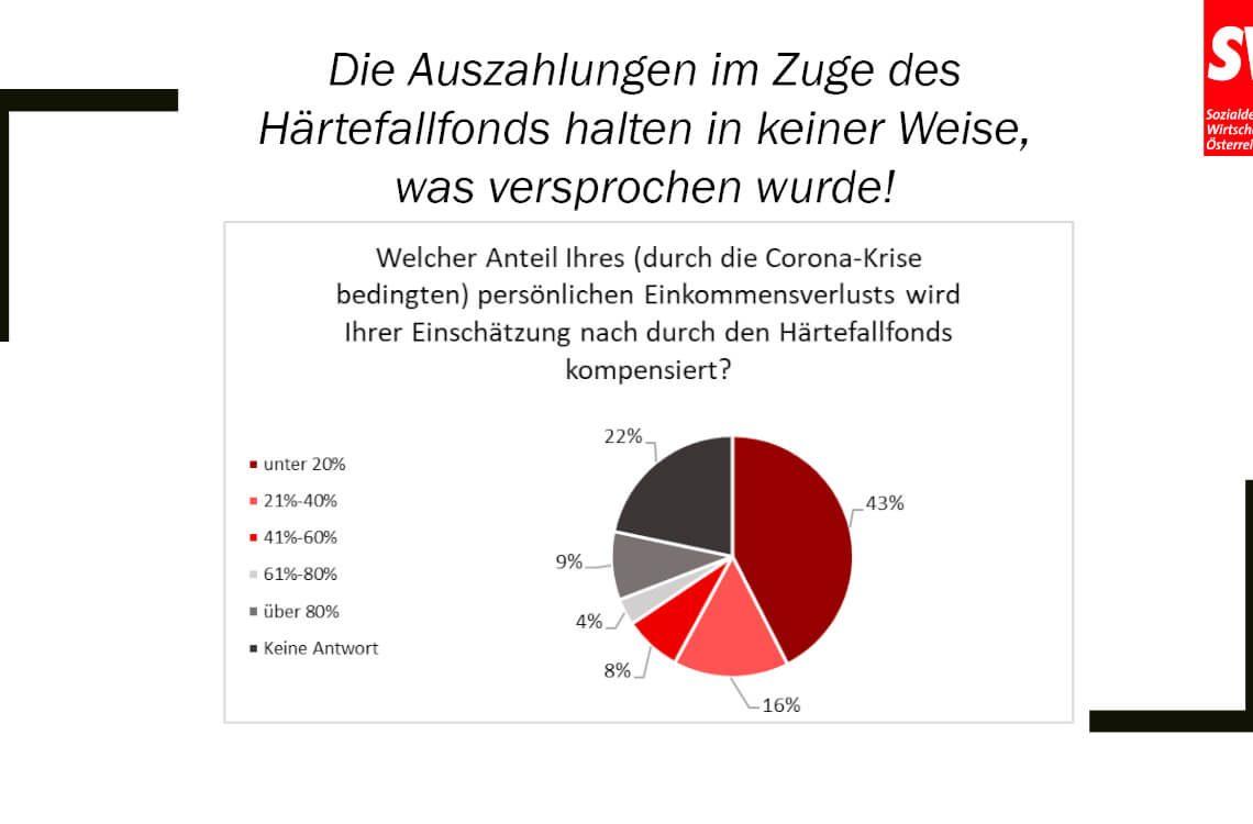 Präsi Umfrage_Seite_10