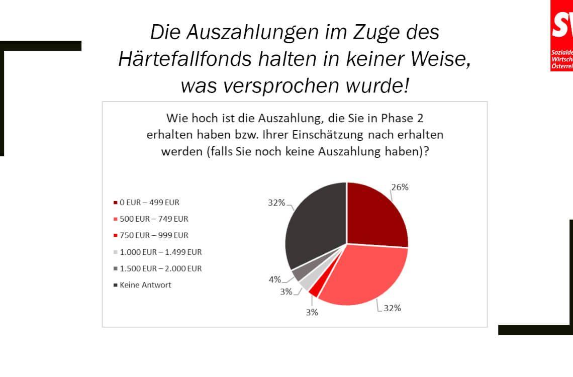 Präsi Umfrage_Seite_11