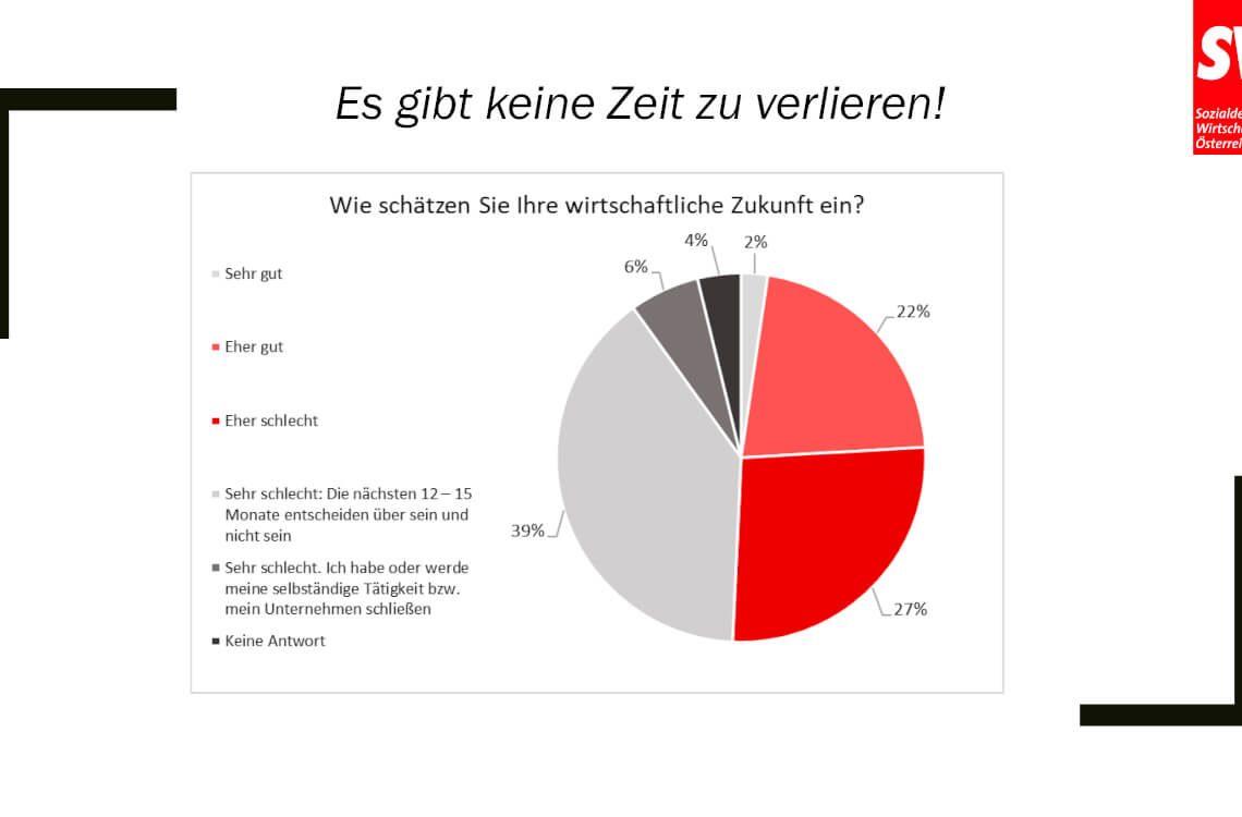 Präsi Umfrage_Seite_13